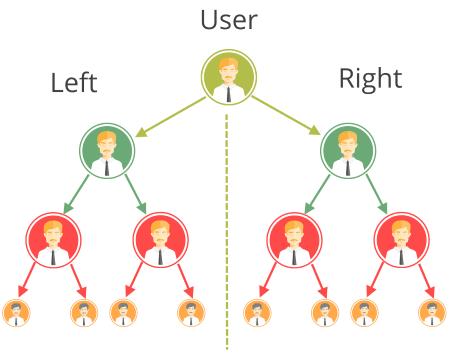 downline-why network marketing