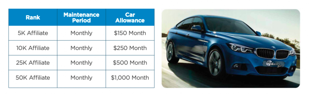 my daily choice compensation plan - vip auto club